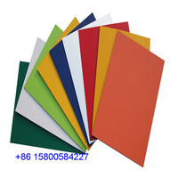 building finishing materials in China