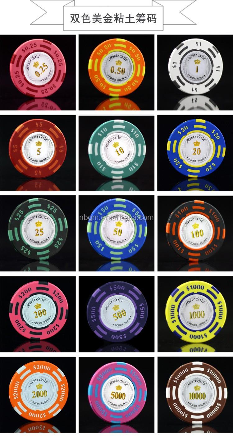 Top 3 US Casinos