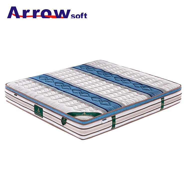 Modern style high compress foam foam 7-zone pocket sprung mattress - Jozy Mattress | Jozy.net