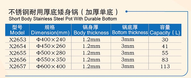 Hot sale hotel restaurant professional stainless steel cookware short body pot with durable bottom