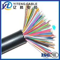450/750V KVV 0.75~ 2mm2 copper screened PVC insulated and sheathed Low voltage control cable