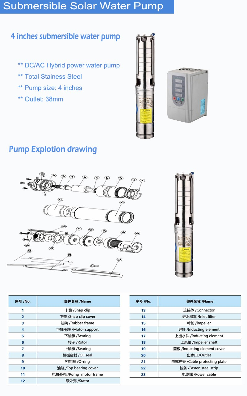 Submersible Solar power water pump