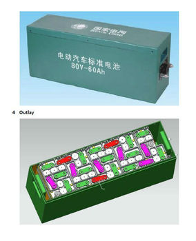 State Grid Standard Battery Box
