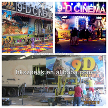 2014 simulation 7D/9D cinema,7D/9D theater new projects for children & adults market
