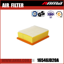 China supplier provides automotive parts air filters for Suzuki
