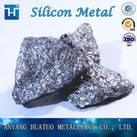 Pure Si Silicon Metal 441 Grade