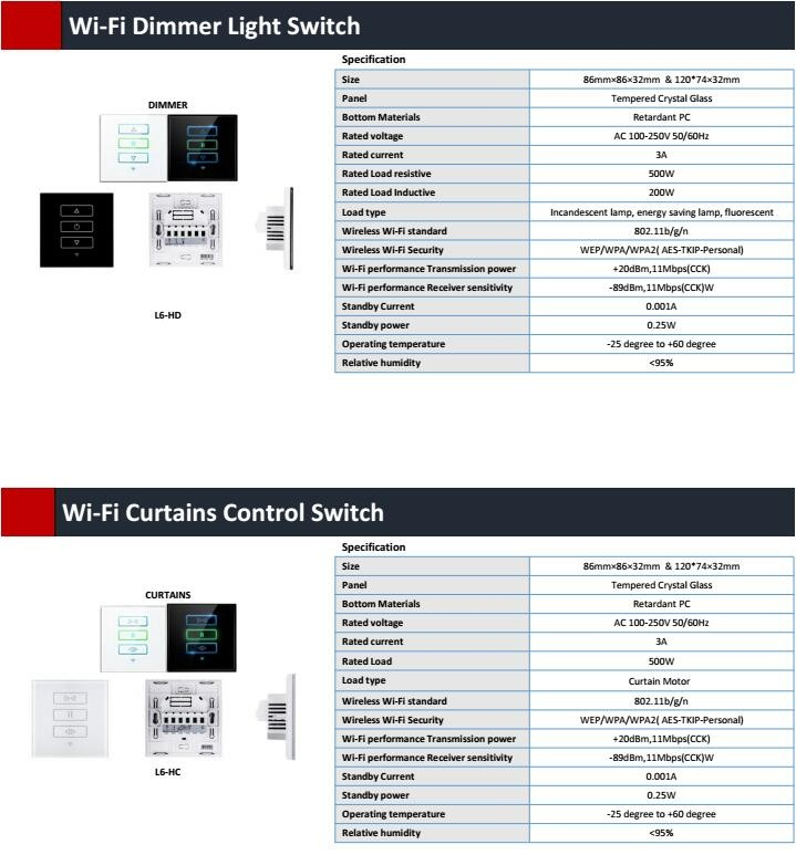 2018 New Products! 100-250V Wifi Switch Module, Connect Normal Switch and change to Smart Wireless Switch