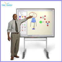 Tacteasy hot sale IR finger touch portable interactive whiteboard for school kids interactive tv touch screen