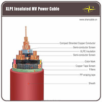 xlpe armoured power cable Power transmission line AL Conductor Photovoltaic PV Cable