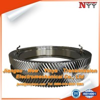 main driving mechanical ring gear