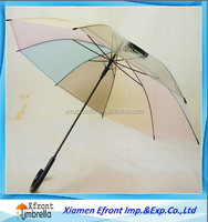 automatic waterproof patio clear umbrella