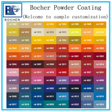 All Ral Chart Color Powder Coating