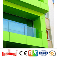 China suppliers aluminum composite panels Alucobond wall cladding