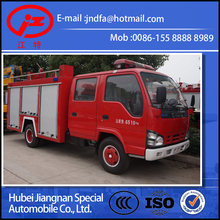 china manufacturers producer 2000L small fire engine fire fighting truck