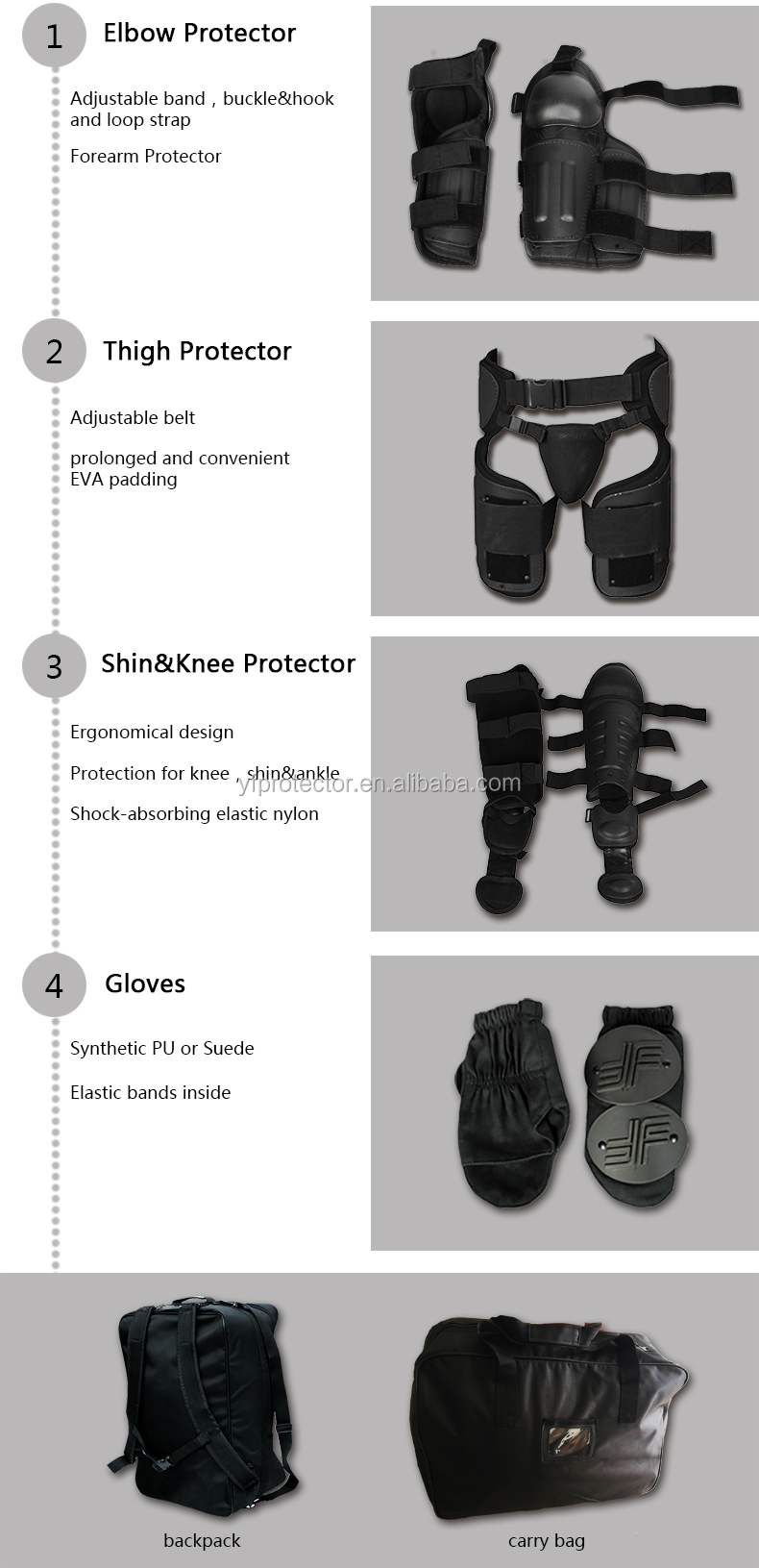 body armor riot control gear police equipment