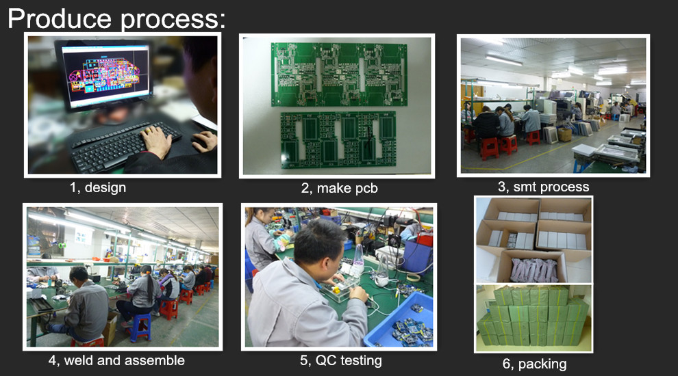 J&K ideal produce process