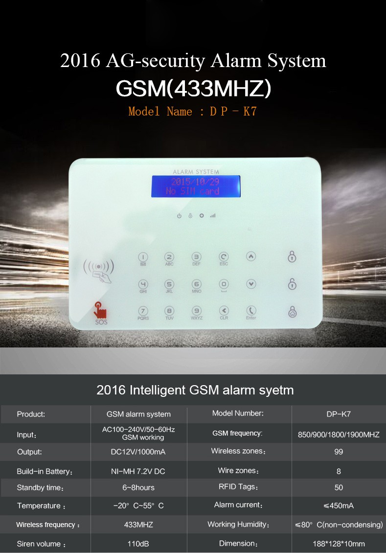 2016 innovative product Wireless GSM SMS rfid tag alarm system for homes