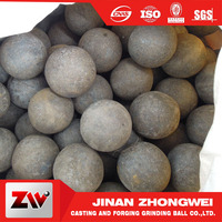 Forged steel ball and cast iron ball for ball mill