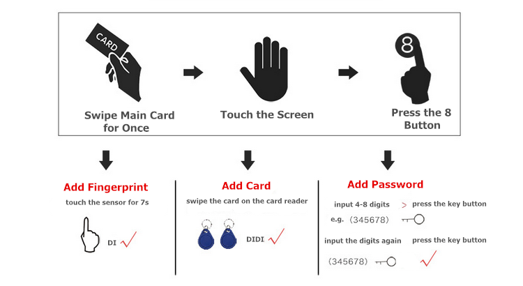 fingerprint lock (3).png
