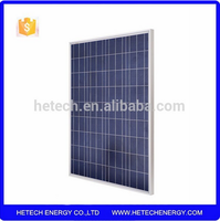 import solar panel photovoltaics 95wp/ the lowest price solar panel for sale