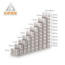 Aluminum construction Formwork material For Concrete PreCasting Building/wall forming formwork system