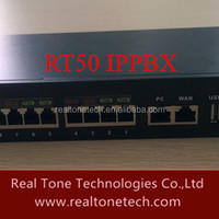 Home IPPBX System With 6FXS 2FXO