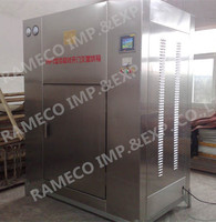 GMH high temperature circulating hot air oven