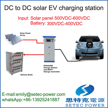 Solar Ev Charging Station For Electric Car 50kw View