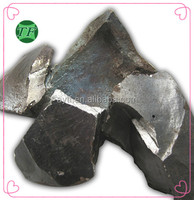 Best Offer Metal Ferro Alloy Manganese Price