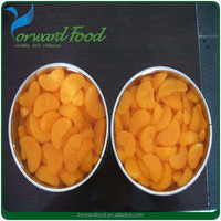 2015 canned mandarin orange in the usa