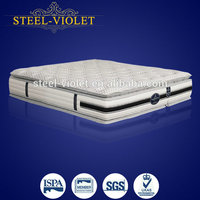 High quality soft euro top cheaper price pocket spring mattress