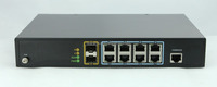 HY-628F 8port enterprise ring network managed switch