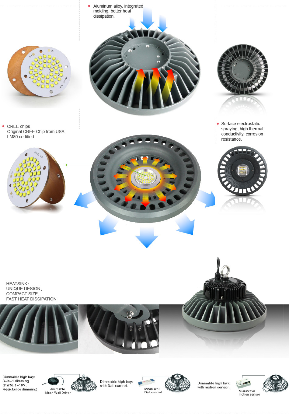 high quality 120w industrial ip65 led high bay lights