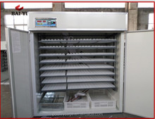 Types Of Incubator Control System With Incubator Fan