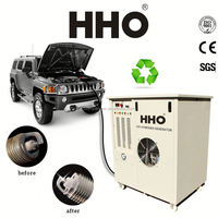 HHO3000 Car carbon cleaning car video interface