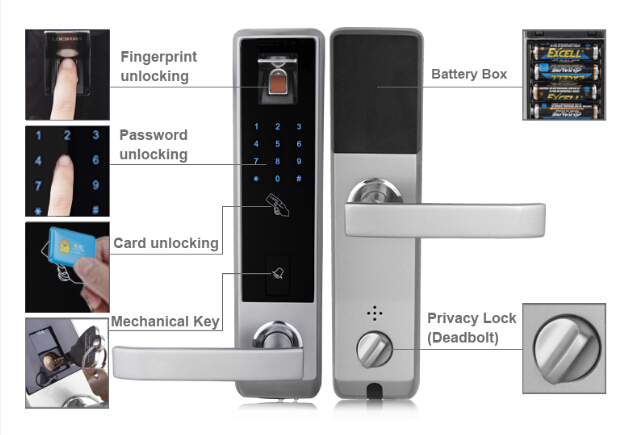 Factory supply fingerprint Keypad digital door lock
