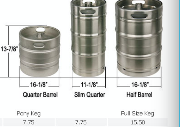 US 1/2 beer keg /15.5 gallon beer keg / beer keg