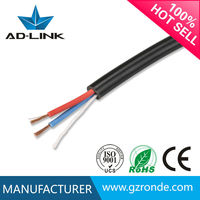 Low Voltage PVC Insulated Electrical Cable