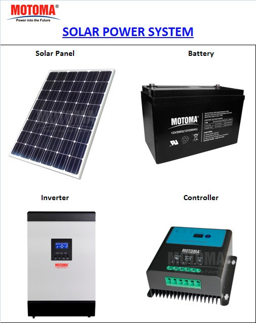 MOTOMA HOT SALE CE TUV solar panel 3kW Solar Panel