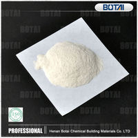 Chemical Additives HPMC Cellulose Ether Manufacturer