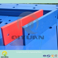 uhmwpe marine jetty fender face sheet/pad/board/panel/plate