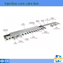 2017 Hot sale Injection core cake production line-900/cake making machine