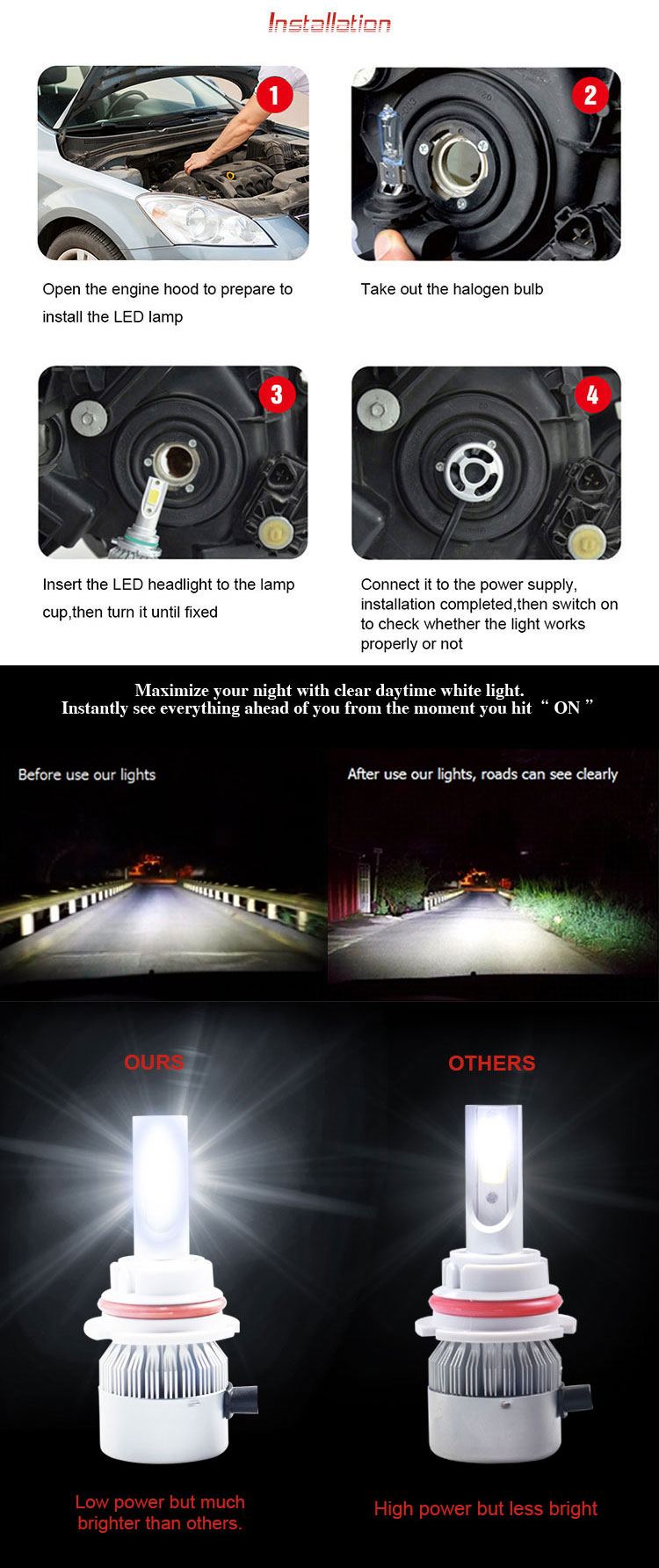 IP67 hot sale car lights led headlight H1/H4/H7/H10/H11/9005/9007/880/881