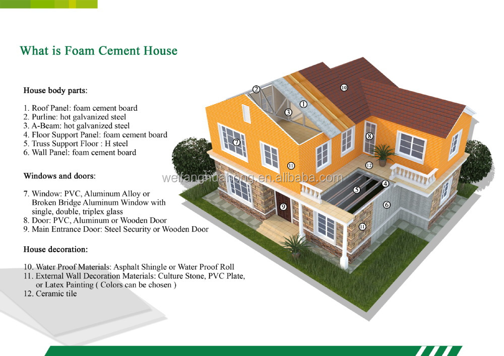 Newest prefab homes price prefabricated houses 2015 modern for Cost of building a house in jamaica