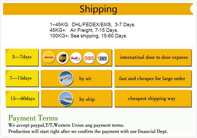High Quality Acai Berry Extract For Sale