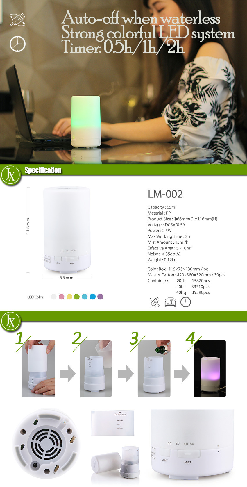 Best mini ultrasonic led light mist scent diffuser
