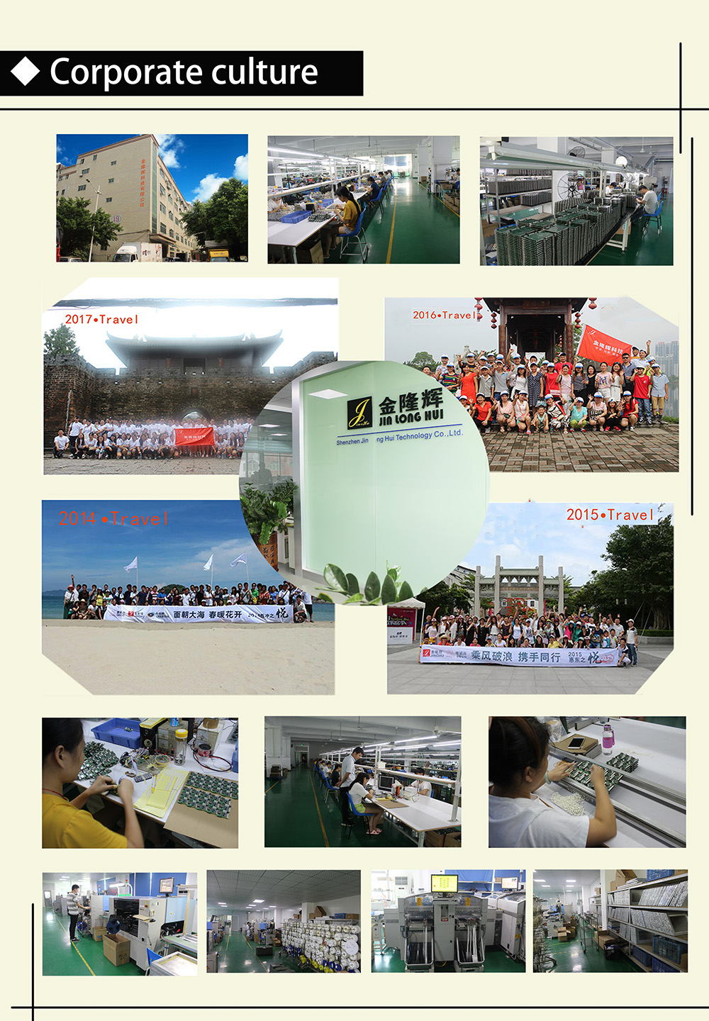 professional Manufacturer Screen built in paper LCD video card for Advertising, promotion, gifts