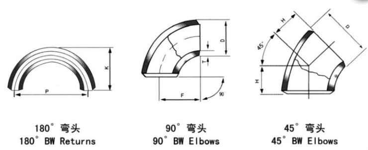 Degree long radius socket weld elbow with hight quality