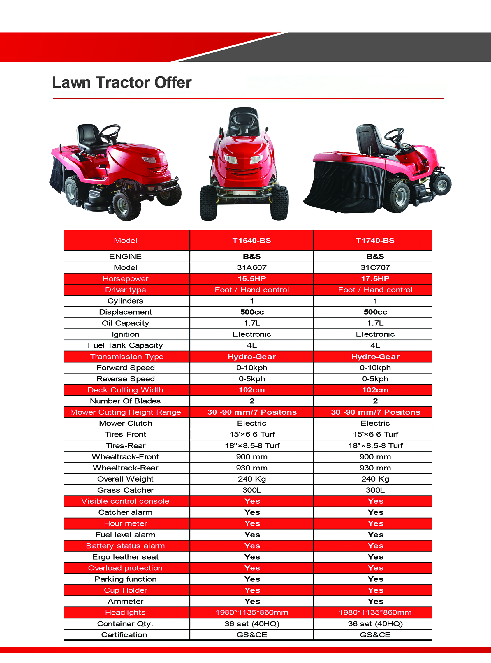 17.5HP Ride-on Lawn Mower Tractor