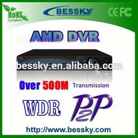 Bessky h.264 realtime camera ahd dvr dvr parts